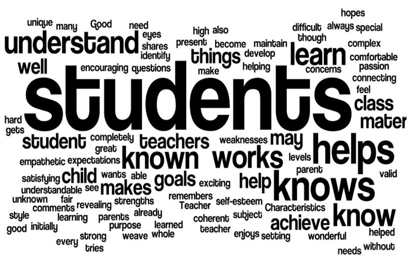 Clustering and Wordle