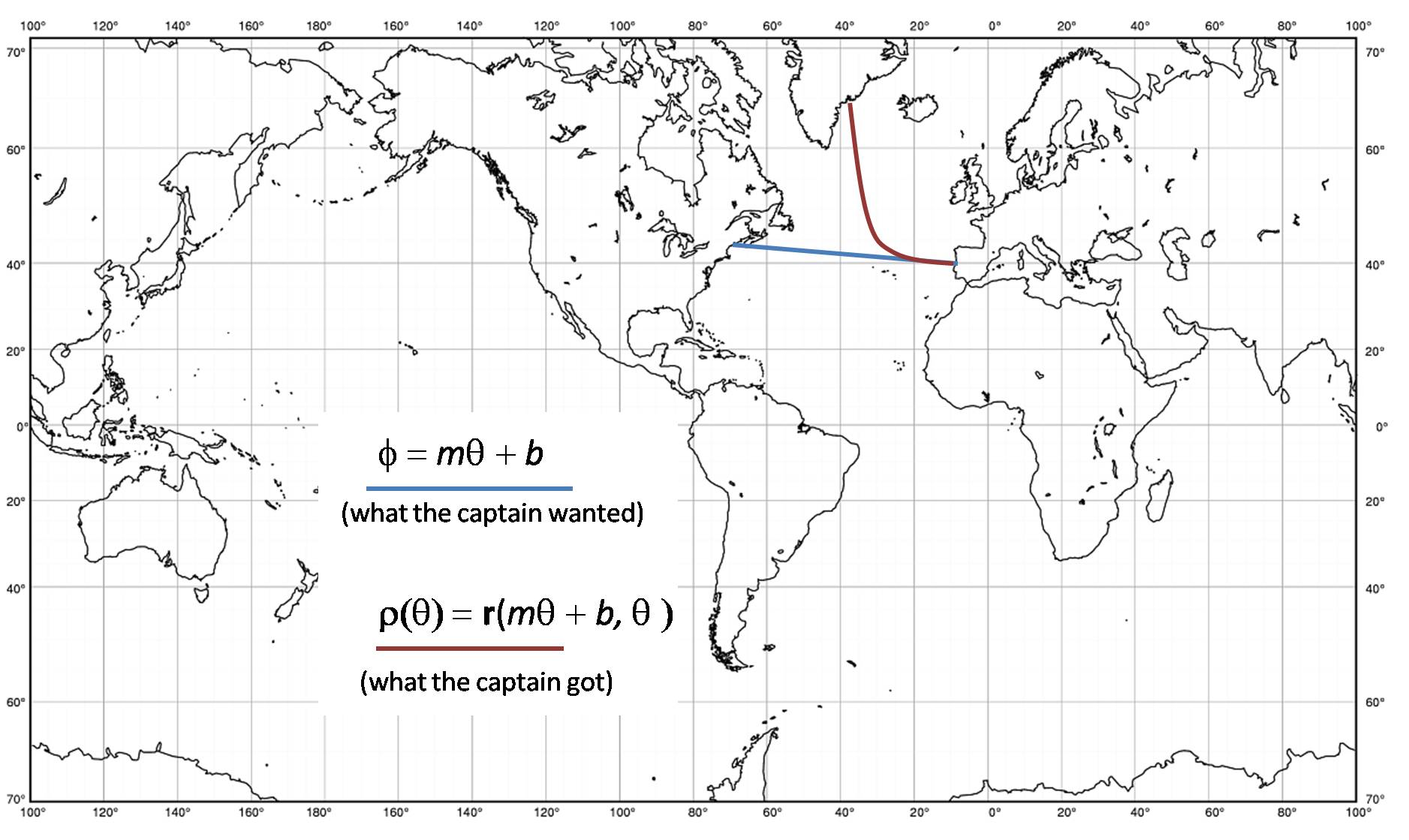 Chapter  Section  Curves On Surfaces - Map with latitude and longitude as parallel lines